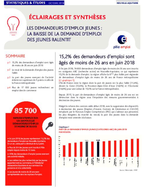 Nouvelle Aquitaine Observatoire De Pole Emploi Nouvelle Aquitaine